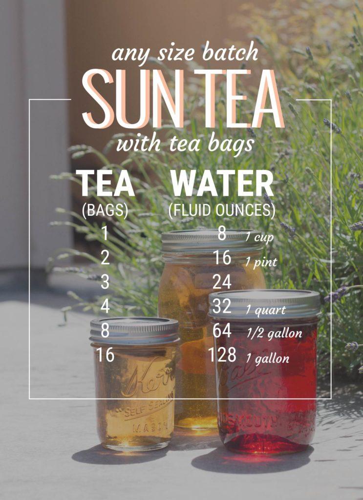 sun tea guide for tea bags // picklejarstudios.com